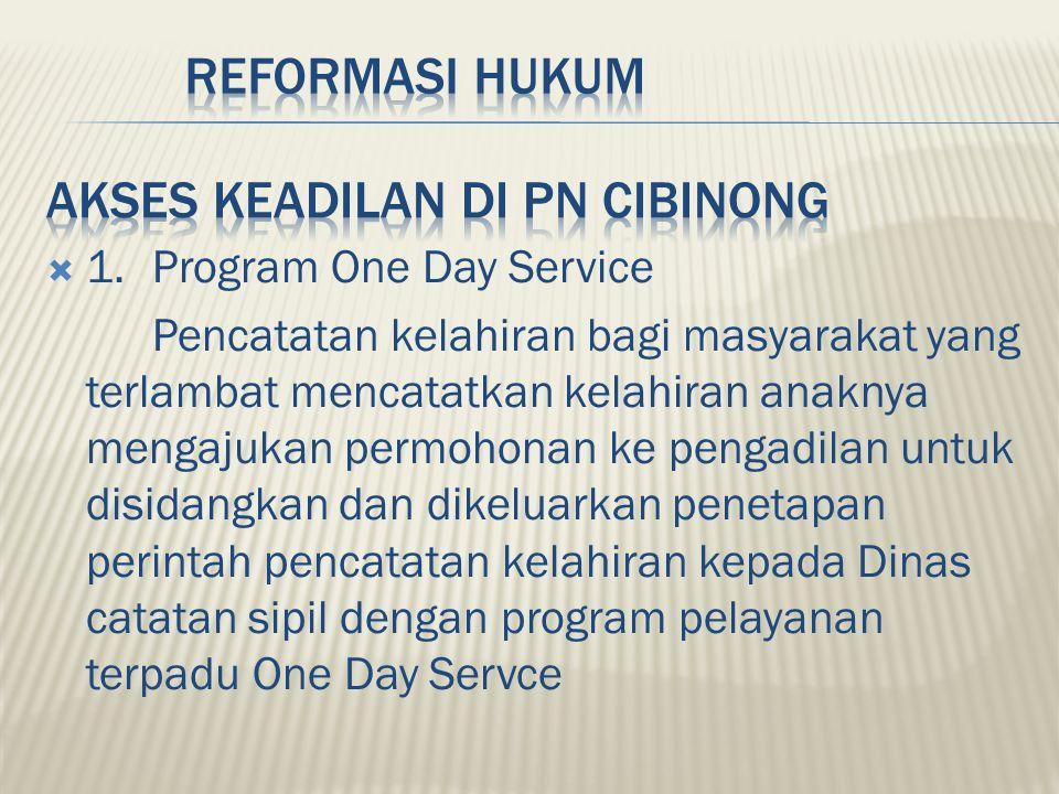  2.Program sidang keliling terpadu pencatatan Perkawinan dan Kelahiran.