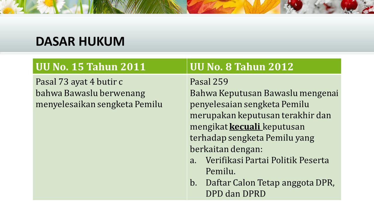 DASAR HUKUM UU No. 15 Tahun 2011UU No. 8 Tahun 2012 Pasal 73 ayat 4 butir c bahwa Bawaslu berwenang menyelesaikan sengketa Pemilu Pasal 259 Bahwa Kepu
