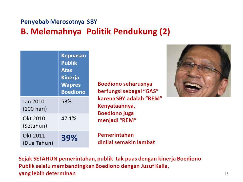 15 Penyebab Merosotnya SBY B.