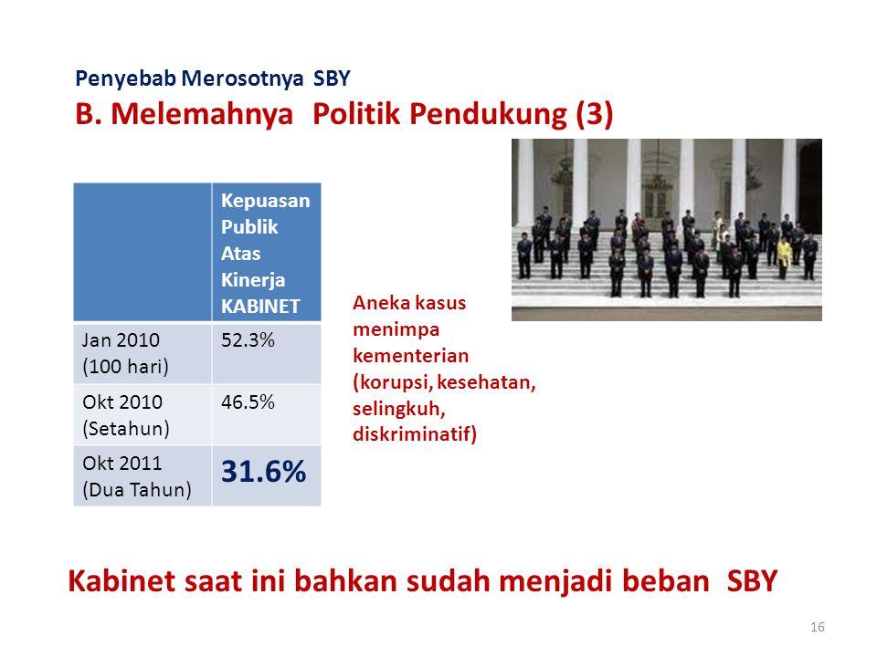 16 Penyebab Merosotnya SBY B.