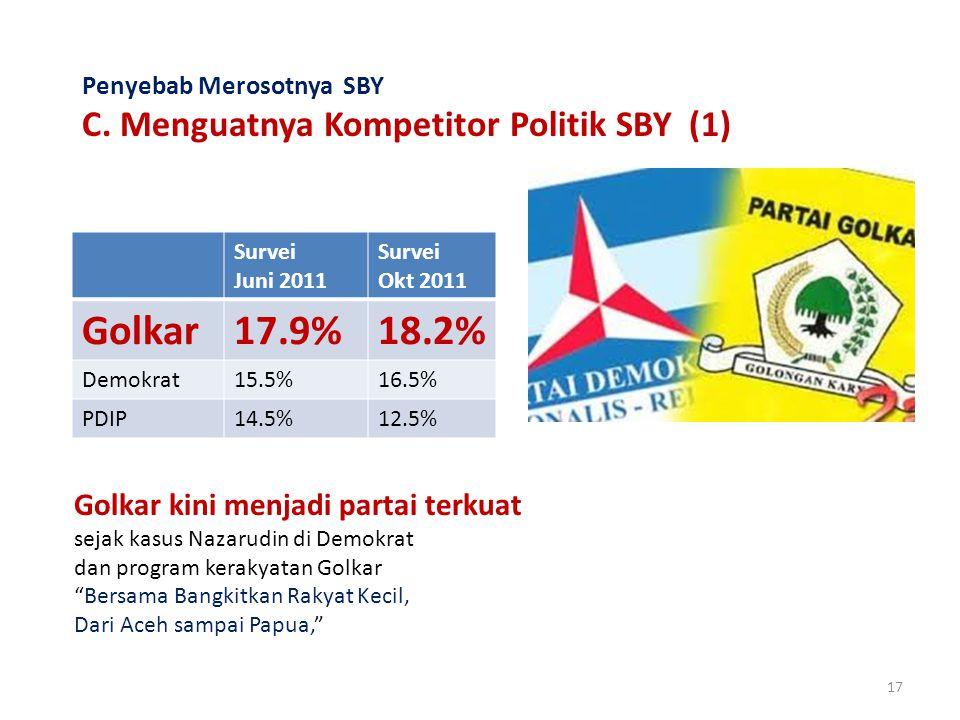 17 Penyebab Merosotnya SBY C.