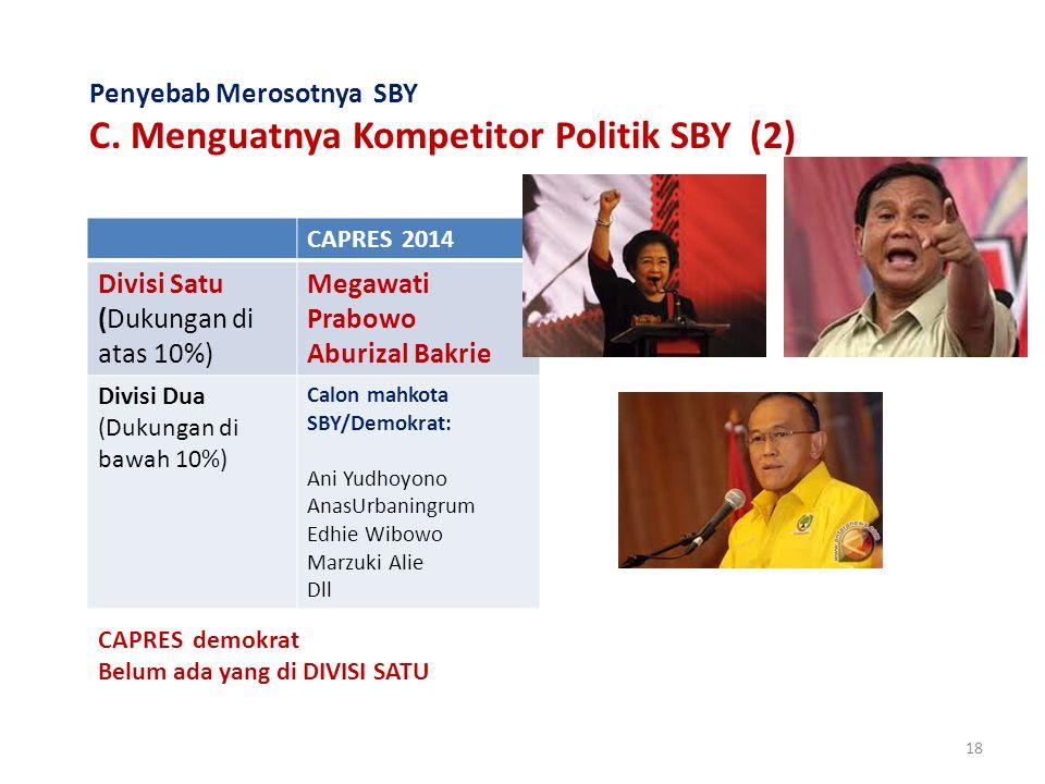 18 Penyebab Merosotnya SBY C.