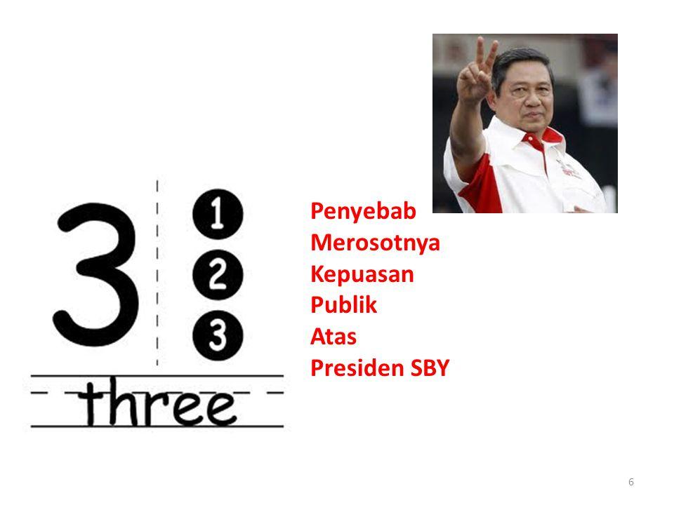 6 Penyebab Merosotnya Kepuasan Publik Atas Presiden SBY