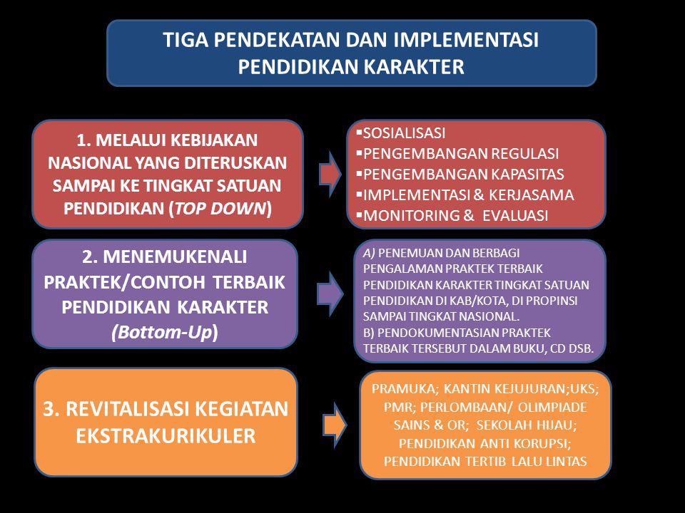 TIGA PENDEKATAN DAN IMPLEMENTASI PENDIDIKAN KARAKTER 1. MELALUI KEBIJAKAN NASIONAL YANG DITERUSKAN SAMPAI KE TINGKAT SATUAN PENDIDIKAN (TOP DOWN) 3. R