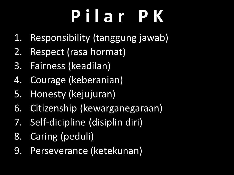 P i l a r P K 1.Responsibility (tanggung jawab) 2.Respect (rasa hormat) 3.Fairness (keadilan) 4.Courage (keberanian) 5.Honesty (kejujuran) 6.Citizensh