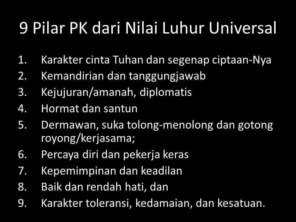 9 Pilar PK dari Nilai Luhur Universal 1.Karakter cinta Tuhan dan segenap ciptaan-Nya 2.Kemandirian dan tanggungjawab 3.Kejujuran/amanah, diplomatis 4.