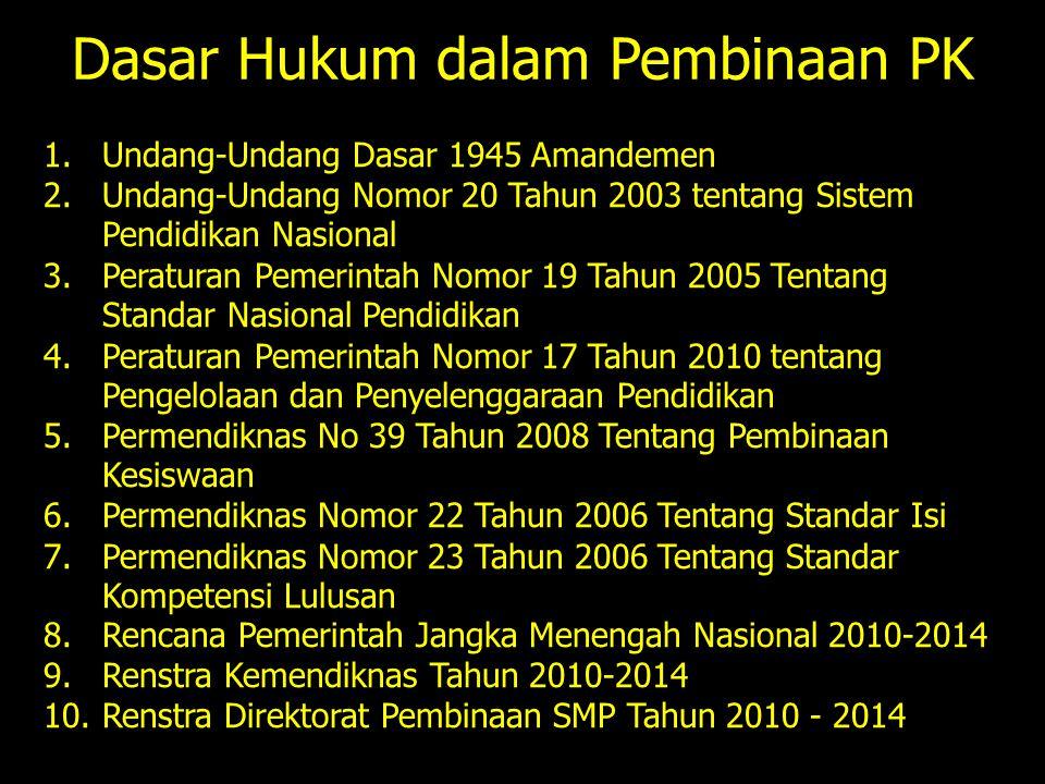 Dasar Hukum dalam Pembinaan PK 1.Undang-Undang Dasar 1945 Amandemen 2.Undang-Undang Nomor 20 Tahun 2003 tentang Sistem Pendidikan Nasional 3.Peraturan