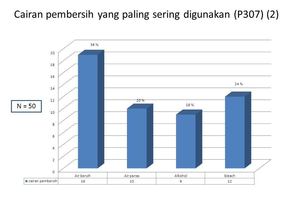 Cairan pembersih yang paling sering digunakan (P307) (2) N = 50