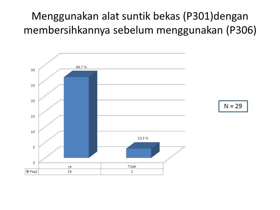 Menggunakan alat suntik bekas (P301)dengan membersihkannya sebelum menggunakan (P306) N = 29