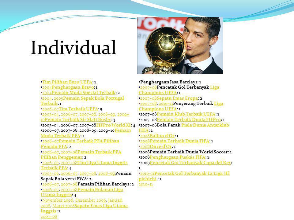 Individual • Tim Pilihan Euro UEFA: 1 Tim Pilihan Euro UEFA • 2004Penghargaan Bravo: 1 2004Penghargaan Bravo • 2004Pemain Muda Spesial Terbaik: 2 2004Pemain Muda Spesial Terbaik • 2004, 2005Pemain Sepak Bola Portugal Terbaik: 1 20042005Pemain Sepak Bola Portugal Terbaik • 2006–07Tim Terbaik UEFA: 5 2006–07Tim Terbaik UEFA • 2003–04, 2006–07, 2007–08, 2008–09, 2009– 10Pemain Terbaik Sir Matt Busby: 3 2003–042006–072007–082008–092009– 10Pemain Terbaik Sir Matt Busby • 2003–04, 2006–07, 2007–08FIFPro World XI: 4FIFPro World XI • 2006–07, 2007–08, 2008–09, 2009–10Pemain Muda Terbaik PFA: 1Pemain Muda Terbaik PFA • 2006–07Pemain Terbaik PFA Pilihan Pemain PFA: 2 2006–07Pemain Terbaik PFA Pilihan Pemain PFA • 2006–07, 2007–08Pemain Terbaik PFA Pilihan Penggemar: 2 2006–072007–08Pemain Terbaik PFA Pilihan Penggemar • 2006–07, 2007–08Tim Liga Utama Inggris Terbaik PFA: 4 2006–072007–08Tim Liga Utama Inggris Terbaik PFA • 2005–06, 2006–07, 2007–08, 2008–09Pemain Sepak Bola versi FWA: 2 2005–062006–072007–082008–09 • 2006–07, 2007–08Pemain Pilihan Barclays: 2 2006–072007–08 • 2006–07, 2007–08Pemain Bulanan Liga Utama Inggris: 4 2006–072007–08Pemain Bulanan Liga Utama Inggris • November 2006, Desember 2006, Januari 2008, Maret 2008Sepatu Emas Liga Utama Inggris: 1 November 2006Desember 2006Januari 2008Maret 2008Sepatu Emas Liga Utama Inggris 2007–08 • Penghargaan Jasa Barclays: 1 • 2007–08Pencetak Gol Terbanyak Liga Champions UEFA: 1 2007–08Liga Champions UEFA • 2007–08Sepatu Emas Eropa: 2 2007–08Sepatu Emas Eropa • 2007–08, 2010–11Penyerang Terbaik Liga Champions UEFA: 1 2007–082010–11Liga Champions UEFA • 2007–08Pemain Klub Terbaik UEFA: 1Pemain Klub Terbaik UEFA • 2007–08Pemain Terbaik Dunia FIFPro: 1Pemain Terbaik Dunia FIFPro • 2007–08Bola Perak Piala Dunia Antarklub FIFA: 1Piala Dunia Antarklub FIFA • 2008Ballon d Or: 1 2008Ballon d Or • 2008Pemain Terbaik Dunia FIFA: 1 2008Pemain Terbaik Dunia FIFA • 2008Onze d Or: 1 2008Onze d Or • 2008Pemain Terbaik Dunia World Soccer