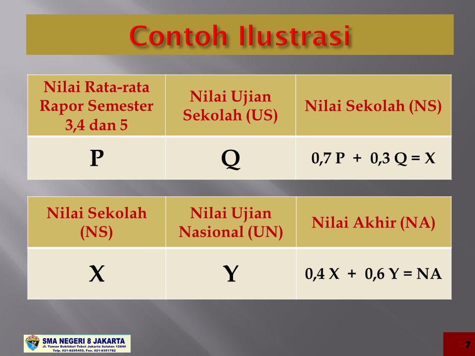  UNSYIAH 1 (SBM PTN) = 1 SISWA  UIN 1 (SBMPTN) = 1 SISWA  UNHAS = 1 SISWA  PNJ 1 = 1 SISWA  UNJ 1 (UMB PTN) = 1 SISWA  UNS 2 = 2 SISWA  AKMIL 1 = 1 SISWA  AUSTRALIA 4 = 4 SISWA  BELANDA 4 = 4 SISWA  SINGAPURA 4 = 4 SISWA  USA 3 = 2 SISWA  JEPANG 7 = 7 SISWA  KANADA 1 = 1 SISWA  JERMAN 4 = 4 SISWA 38