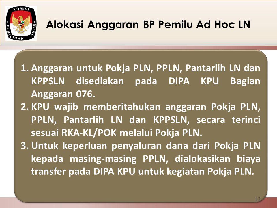 Alokasi Anggaran BP Pemilu Ad Hoc LN 1.Anggaran untuk Pokja PLN, PPLN, Pantarlih LN dan KPPSLN disediakan pada DIPA KPU Bagian Anggaran 076. 2.KPU waj