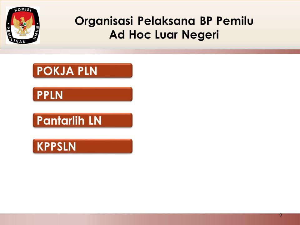 POKJA PLN PPLN Pantarlih LN KPPSLN KPU membentuk 10 Organisasi Pelaksana BPP Ad Hoc LN
