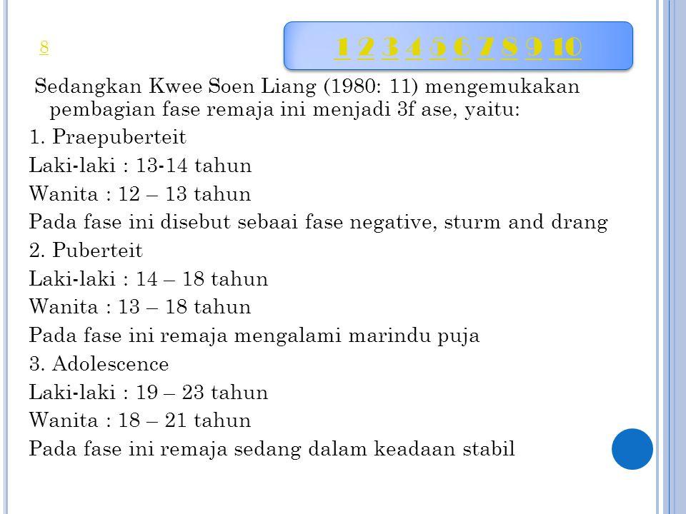 Sedangkan Kwee Soen Liang (1980: 11) mengemukakan pembagian fase remaja ini menjadi 3f ase, yaitu: 1. Praepuberteit Laki-laki : 13-14 tahun Wanita : 1