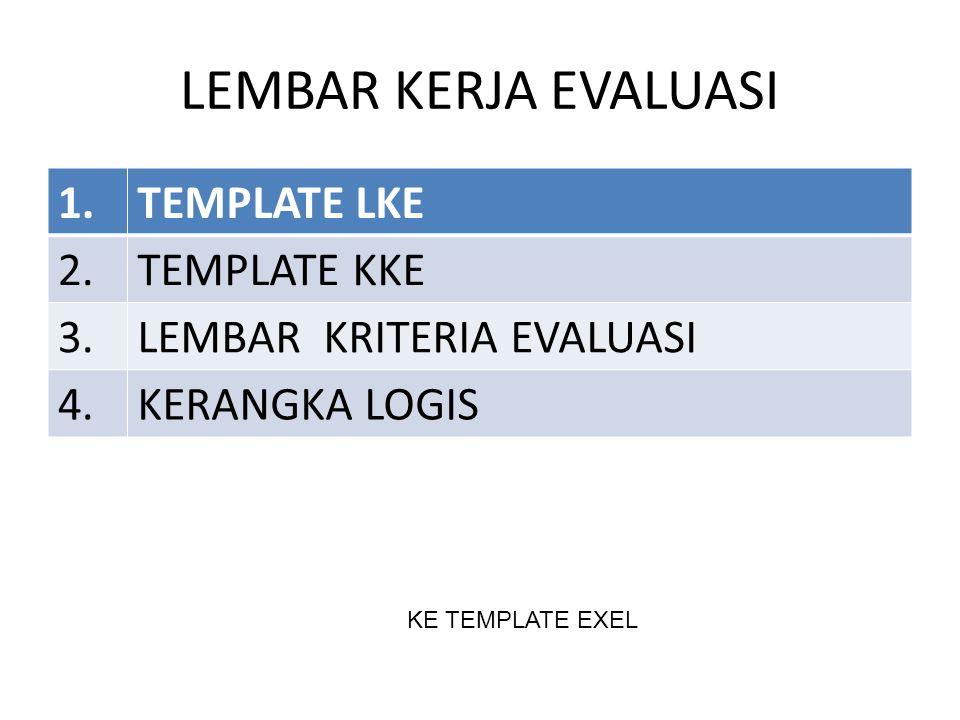 LEMBAR KERJA EVALUASI 1.TEMPLATE LKE 2.TEMPLATE KKE 3.LEMBAR KRITERIA EVALUASI 4.KERANGKA LOGIS KE TEMPLATE EXEL