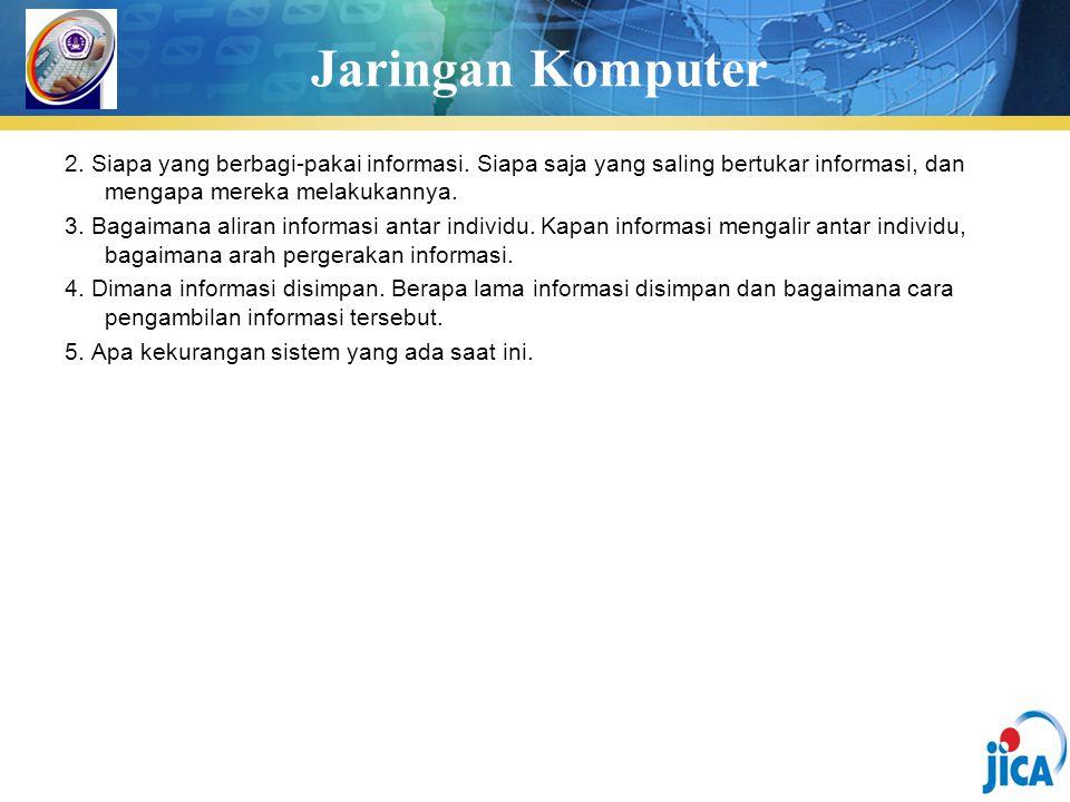 Jaringan Komputer 2.Siapa yang berbagi-pakai informasi.