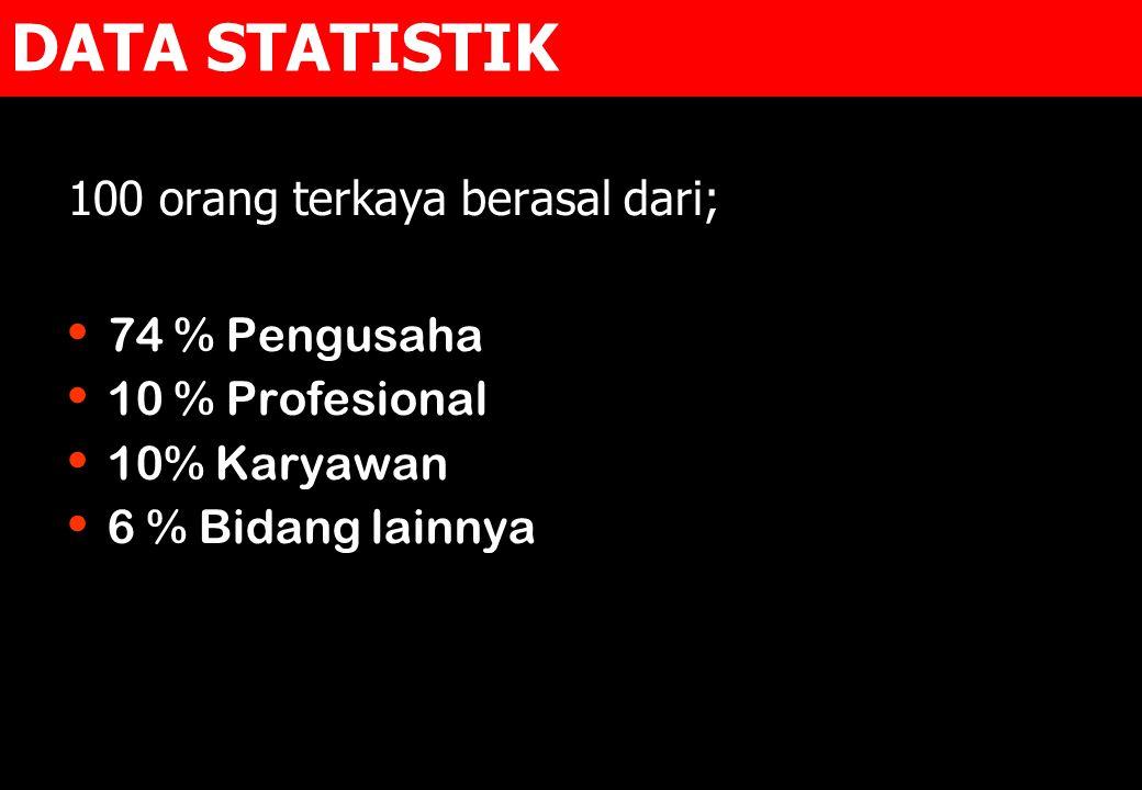 DATA STATISTIK 100 orang terkaya berasal dari; • • 74 % Pengusaha • • 10 % Profesional • • 10% Karyawan • • 6 % Bidang lainnya