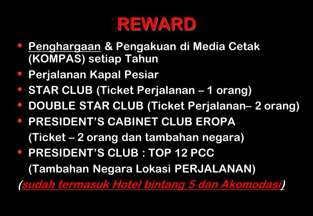 pruSPIRIT REWARD ••P••Penghargaan & Pengakuan di Media Cetak (KOMPAS) setiap Tahun ••P••Perjalanan Kapal Pesiar ••S••STAR CLUB (Ticket Perjalanan – 1