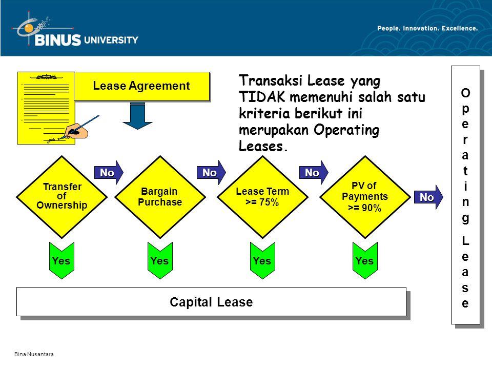 Bina Nusantara Langkah Pertama : Identifikasi Jenis Transaksi Lease (a)Noncancelable lease tersebut merupakan capital lease karena memenuhi kriteria transaksi yang dikelompokkan sebagai capital lease, yaitu : 1.