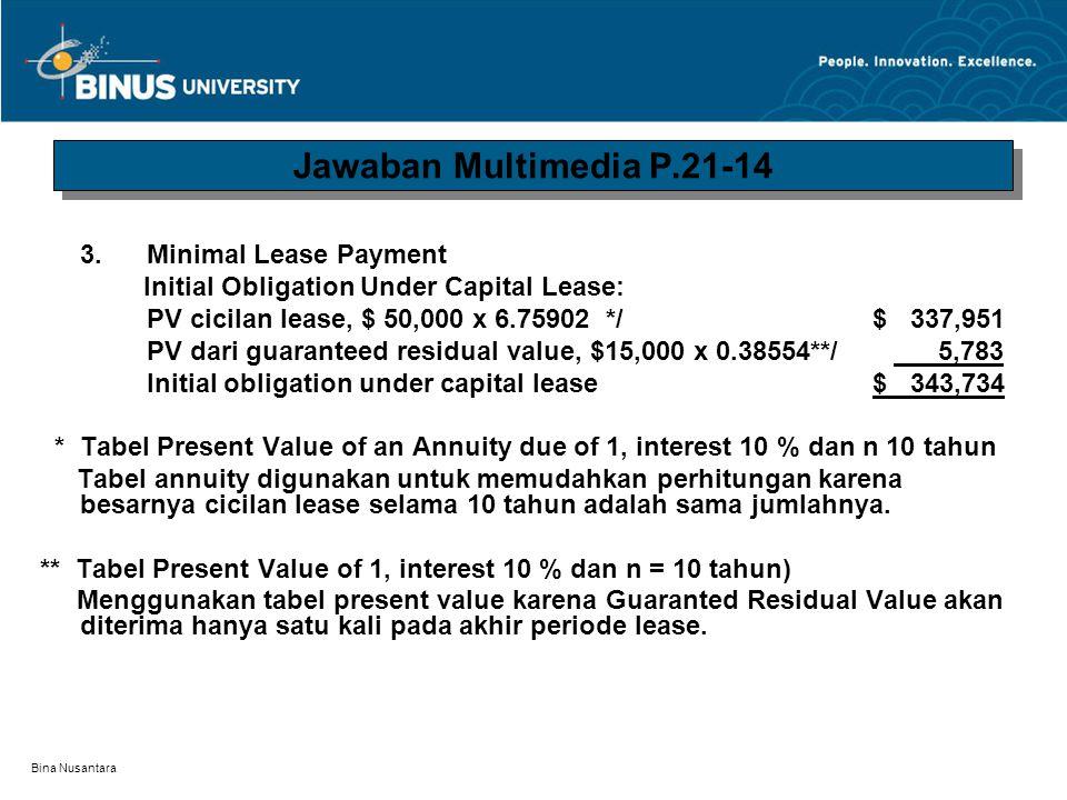 Bina Nusantara (b) CRAIG GOCKER MEDICAL (Lessee) Lease Amortization Schedule (Annuity Due Basis, GRV) Annual Lease Interest (10%) Reduction Beginning Payment on Unpaid of Lease Lease Of Year Plus GRV Liability Liability Liability (a) (b) (c) (d) (e) Initial PV — — — $ 343,734 (i) 1 $ 50,000 (ii) — $ 50,000 293,734 (iii) 2 50,000 $ 29,373 (iv) 20,627 (v) 273,107 3 50,000 27,311 22,689 250,418 4 50,000 25,042 24,958 225,460 5 50,000 22,546 27,454 198,006 6 50,000 19,801 30,199 167,807 7 50,000 16,781 33,219 134,588 8 50,000 13,459 36,541 98,047 9 50,000 9,805 40,195 57,852 10 50,000 5,785 44,215 13,637 End of 10 15,000 (vi) 1,363* 13,637 0 $ 515,000* $ 171,266 $ 343,734 *Pembulatan.
