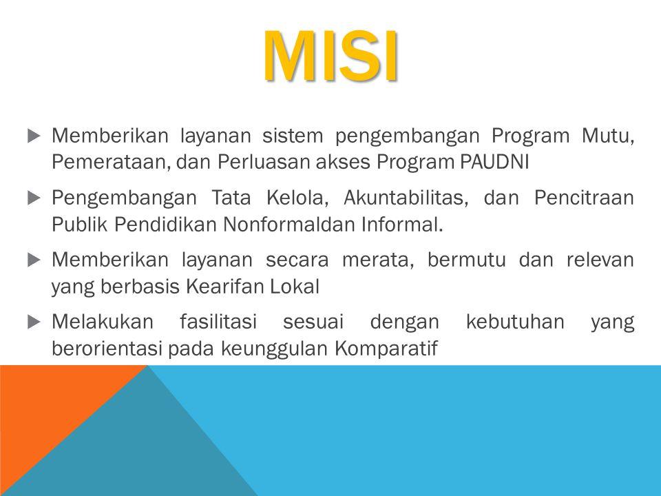  Memberikan layanan sistem pengembangan Program Mutu, Pemerataan, dan Perluasan akses Program PAUDNI  Pengembangan Tata Kelola, Akuntabilitas, dan Pencitraan Publik Pendidikan Nonformaldan Informal.