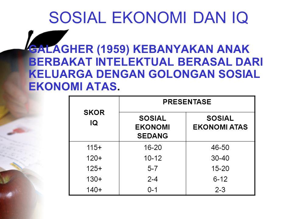 SOSIAL EKONOMI DAN IQ GALAGHER (1959) KEBANYAKAN ANAK BERBAKAT INTELEKTUAL BERASAL DARI KELUARGA DENGAN GOLONGAN SOSIAL EKONOMI ATAS. SKOR IQ PRESENTA