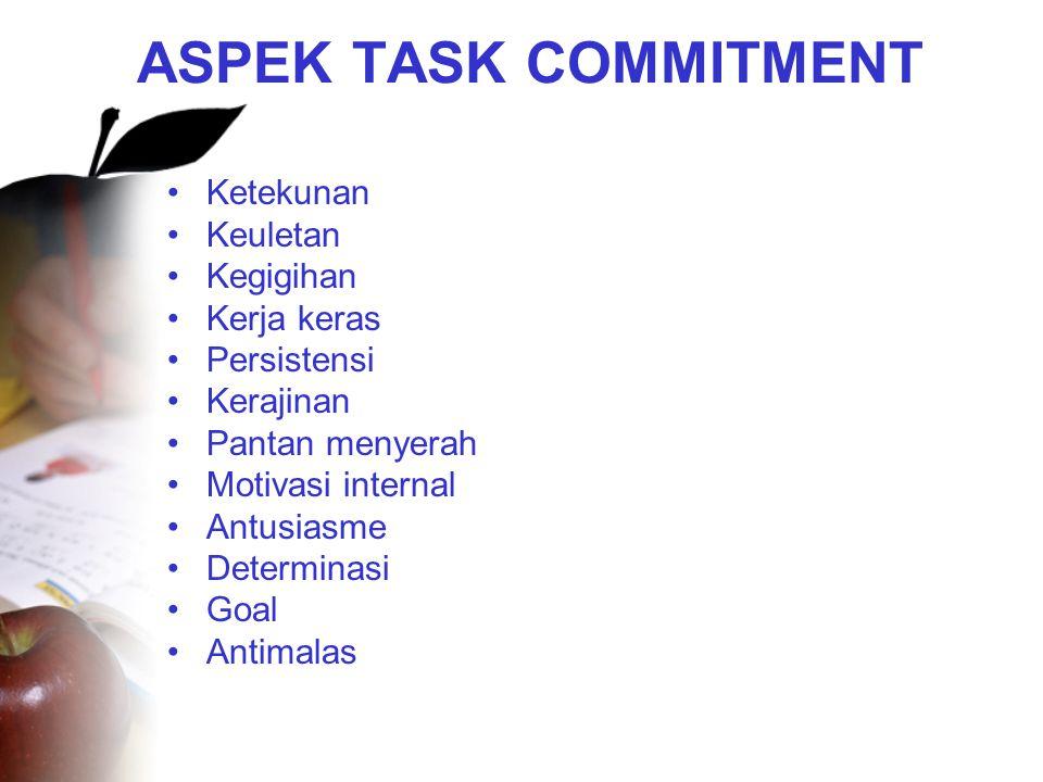 ASPEK TASK COMMITMENT •Ketekunan •Keuletan •Kegigihan •Kerja keras •Persistensi •Kerajinan •Pantan menyerah •Motivasi internal •Antusiasme •Determinas