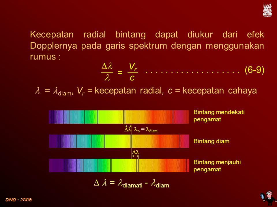DND - 2006................... (6-9) Kecepatan radial bintang dapat diukur dari efek Dopplernya pada garis spektrum dengan menggunakan rumus :   = 