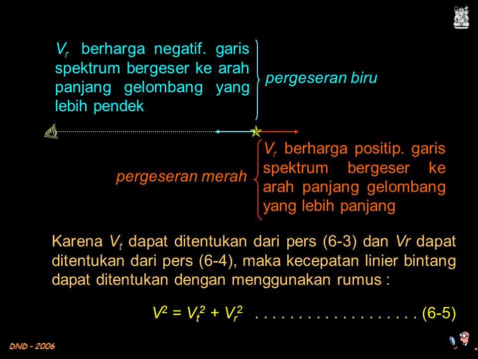 DND - 2006 V r berharga positip. garis spektrum bergeser ke arah panjang gelombang yang lebih panjang V r berharga negatif. garis spektrum bergeser ke