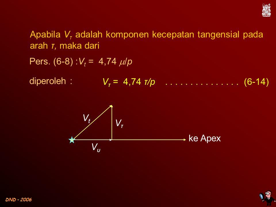 DND - 2006 Apabila V τ adalah komponen kecepatan tangensial pada arah τ, maka dari Pers. (6-8) :V t = 4,74  /p diperoleh : V τ = 4,74 τ/p............