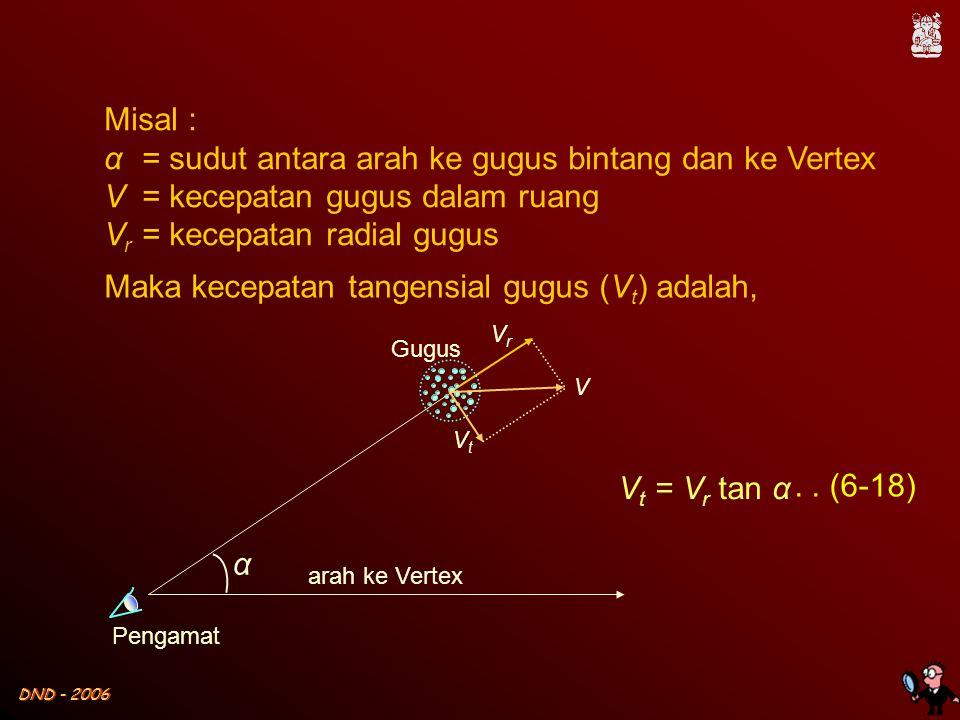 DND - 2006 Misal : α = sudut antara arah ke gugus bintang dan ke Vertex V = kecepatan gugus dalam ruang V r = kecepatan radial gugus Maka kecepatan tangensial gugus (V t ) adalah, arah ke Vertex Gugus VrVr V VtVt α Pengamat V t = V r tan α..