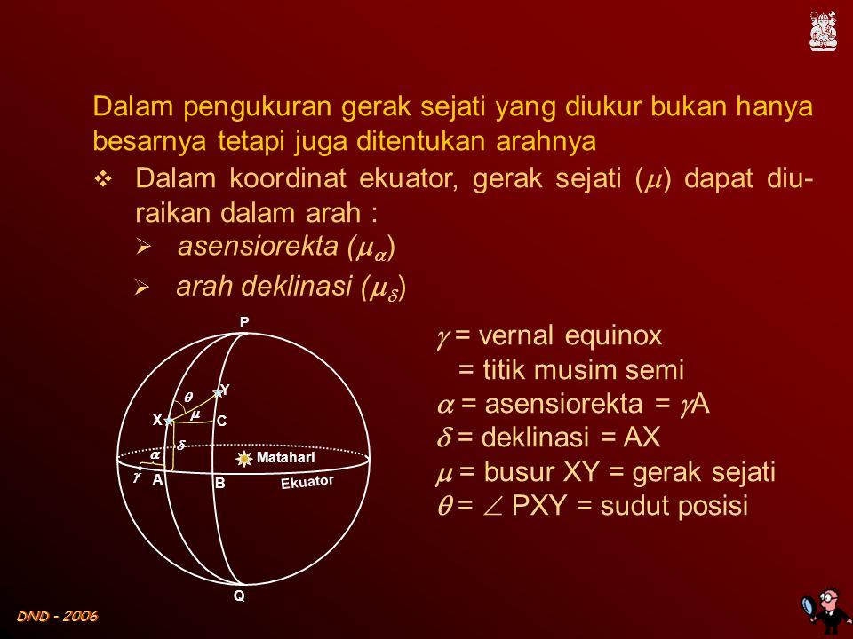 DND - 2006 A B C X Y      Dalam pengukuran gerak sejati yang diukur bukan hanya besarnya tetapi juga ditentukan arahnya  Dalam koordinat ekuator, gerak sejati (  ) dapat diu- raikan dalam arah :  asensiorekta (   )  arah deklinasi (   ) Matahari Ekuator P Q  = vernal equinox = titik musim semi  = asensiorekta =  A  = deklinasi = AX  = busur XY = gerak sejati  =  PXY = sudut posisi