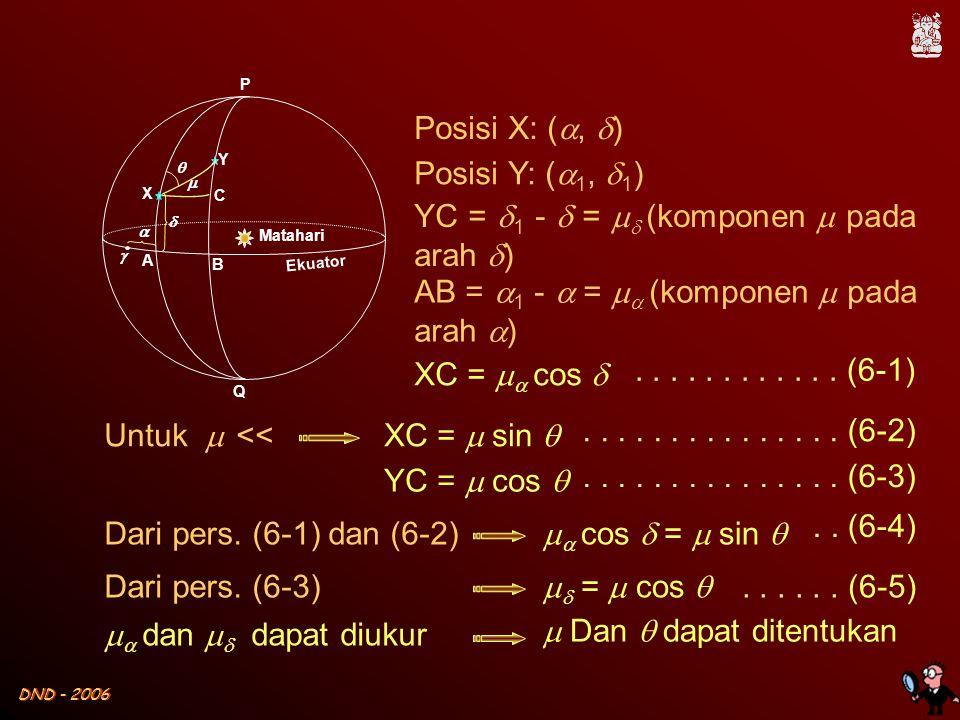 DND - 2006 Posisi X: ( ,  ) Posisi Y: (  1,  1 ) YC =  1 -  =   (komponen  pada arah  ) AB =  1 -  =   (komponen  pada arah  ) XC =   cos  A B C X Y      Matahari Ekuator P Q Untuk  <<............
