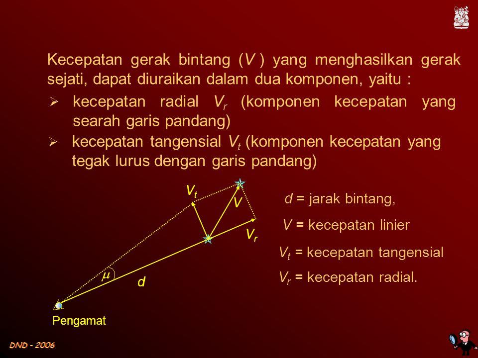 DND - 2006 Kecepatan gerak bintang (V ) yang menghasilkan gerak sejati, dapat diuraikan dalam dua komponen, yaitu :  kecepatan radial V r (komponen kecepatan yang searah garis pandang)  kecepatan tangensial V t (komponen kecepatan yang tegak lurus dengan garis pandang)   Pengamat VrVr V VtVt  d d = jarak bintang, V = kecepatan linier V t = kecepatan tangensial V r = kecepatan radial.