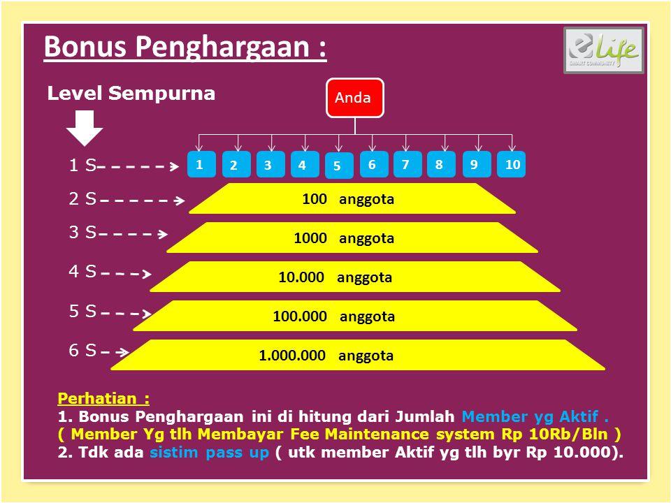 Bonus Penghargaan : Level Sempurna 1 S Anda 1 234 5 678910 Perhatian : 1. Bonus Penghargaan ini di hitung dari Jumlah Member yg Aktif. ( Member Yg tlh