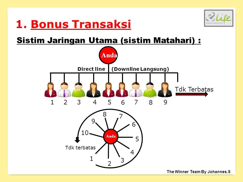 Anda Direct line (Downline Langsung) 132495 6 7 8 Tdk Terbatas Sistim Jaringan Utama (sistim Matahari) : 1. Bonus Transaksi The Winner Team By Johanne