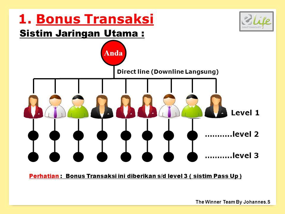 Anda Sistim Jaringan Utama : Direct line (Downline Langsung) Level 1 ………..level 2 ………..level 3 1. Bonus Transaksi Perhatian : Bonus Transaksi ini dibe