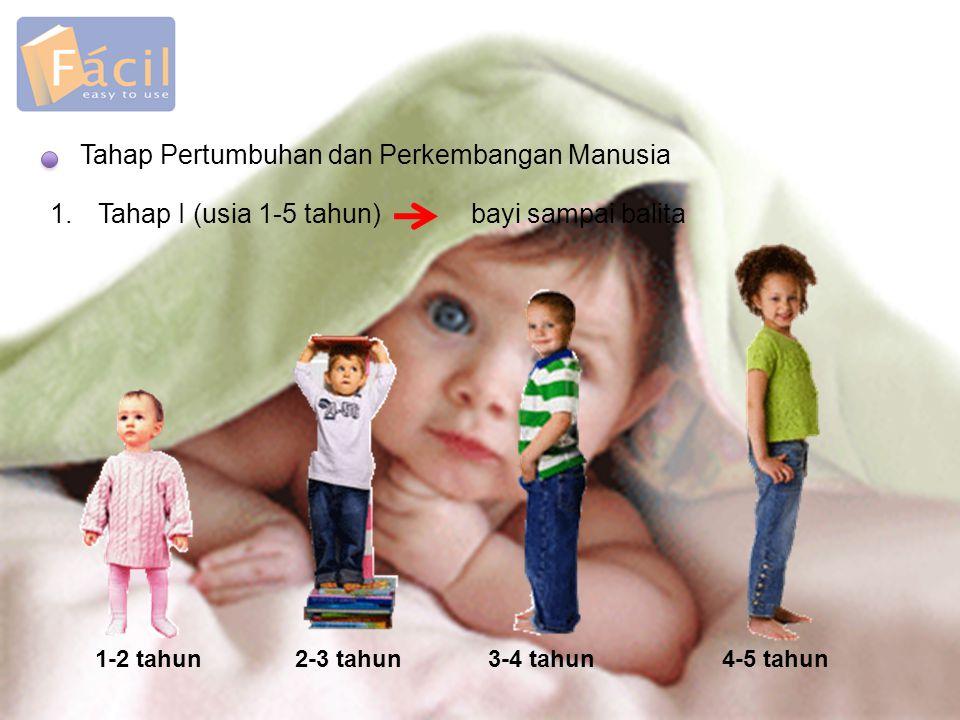 Tahap Pertumbuhan dan Perkembangan Manusia 1.Tahap I (usia 1-5 tahun)bayi sampai balita 1-2 tahun2-3 tahun3-4 tahun4-5 tahun