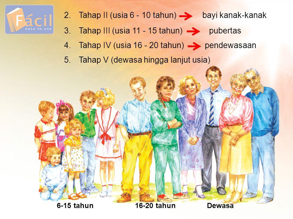 2.Tahap II (usia 6 - 10 tahun)bayi kanak-kanak 3.Tahap III (usia 11 - 15 tahun)pubertas 4.Tahap IV (usia 16 - 20 tahun)pendewasaan 5.Tahap V (dewasa h