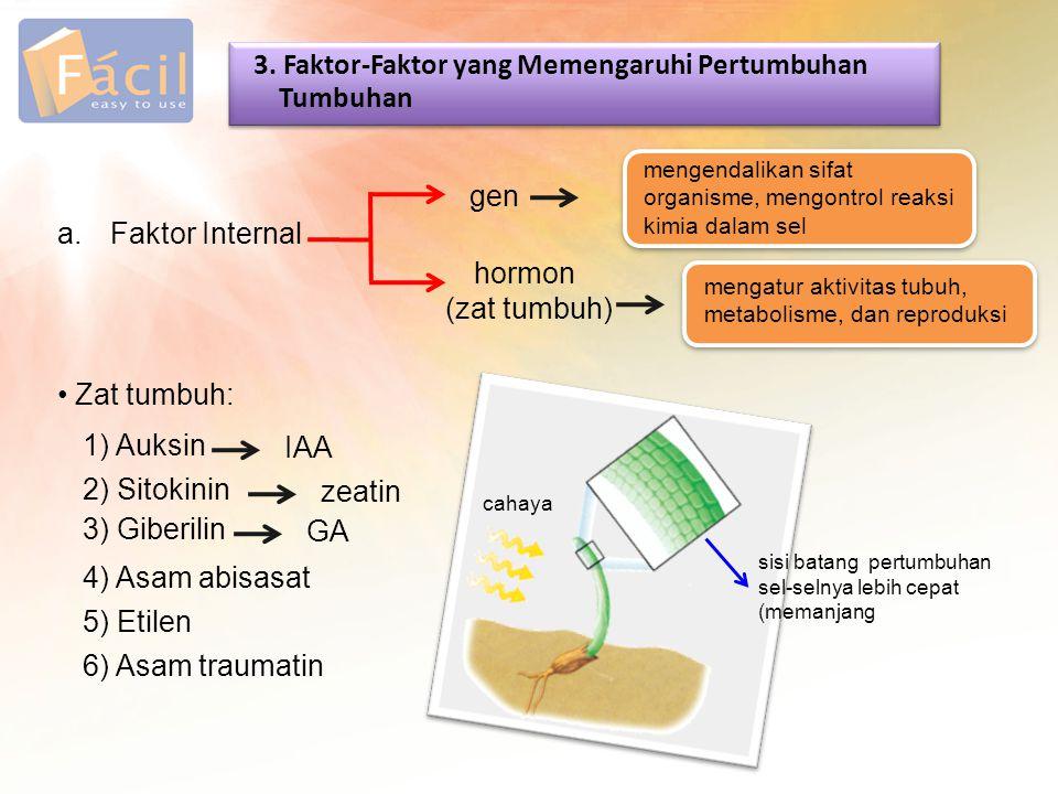 a.Faktor Internal 3. Faktor-Faktor yang Memengaruhi Pertumbuhan Tumbuhan gen hormon (zat tumbuh) mengendalikan sifat organisme, mengontrol reaksi kimi