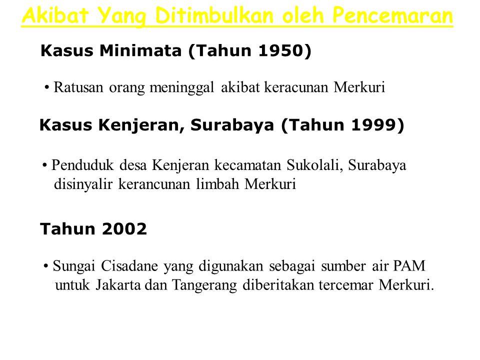 Kasus Minimata (Tahun 1950) • Ratusan orang meninggal akibat keracunan Merkuri Kasus Kenjeran, Surabaya (Tahun 1999) • Penduduk desa Kenjeran kecamatan Sukolali, Surabaya disinyalir kerancunan limbah Merkuri Tahun 2002 • Sungai Cisadane yang digunakan sebagai sumber air PAM untuk Jakarta dan Tangerang diberitakan tercemar Merkuri.