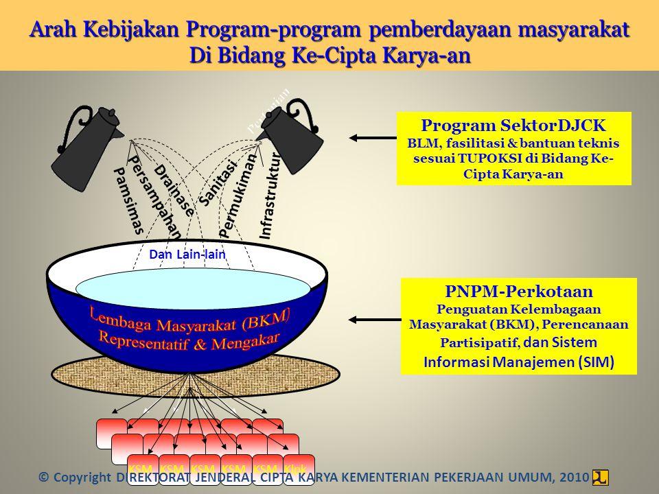 Pamsimas Persampahan Drainase Sanitasi Permukiman Infrastruktur Dan Lain-lain PNPM-Perkotaan Penguatan Kelembagaan Masyarakat (BKM), Perencanaan Parti