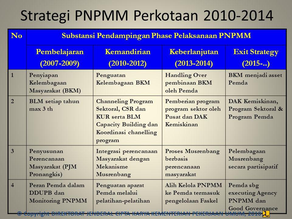 Strategi PNPMM Perkotaan 2010-2014 NoSubstansi Pendampingan Phase Pelaksanaan PNPMM Pembelajaran (2007-2009) Kemandirian (2010-2012) Keberlanjutan (20