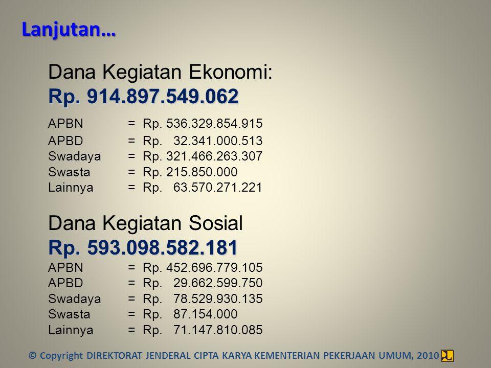 Dana Kegiatan Ekonomi: Rp. 914.897.549.062 APBN= Rp. 536.329.854.915 APBD= Rp. 32.341.000.513 Swadaya= Rp. 321.466.263.307 Swasta= Rp. 215.850.000 Lai