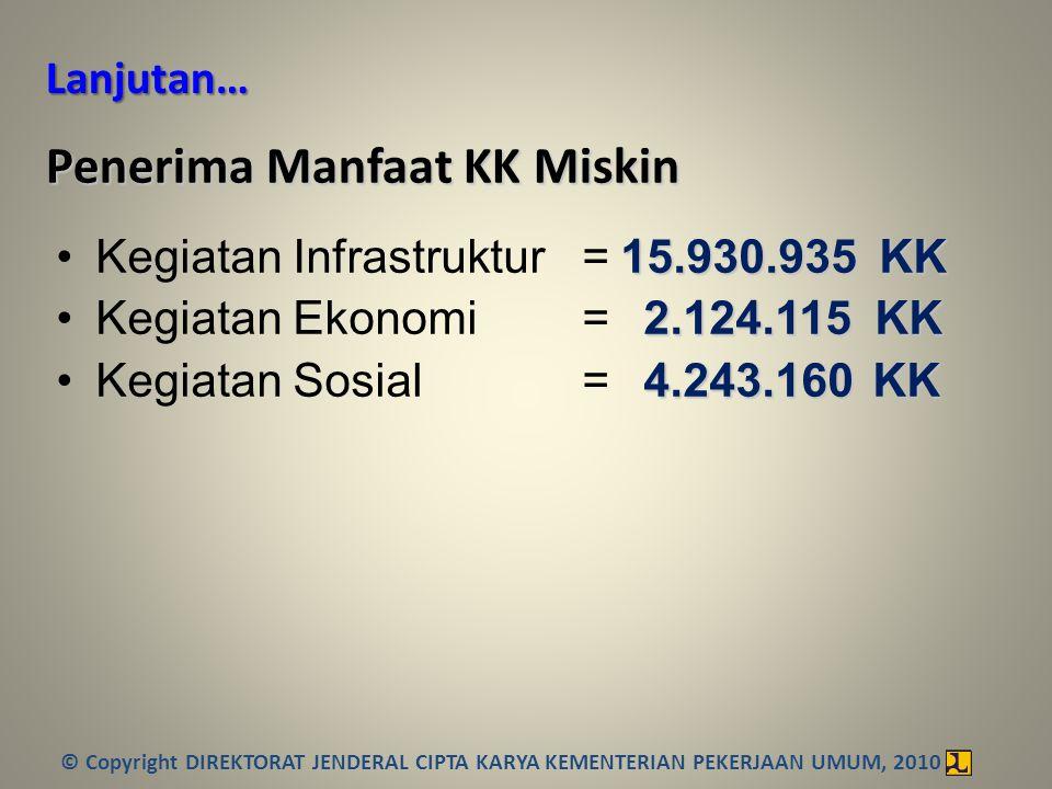 15.930.935 KK •Kegiatan Infrastruktur = 15.930.935 KK 2.124.115 KK •Kegiatan Ekonomi= 2.124.115 KK 4.243.160KK •Kegiatan Sosial= 4.243.160 KK Penerima
