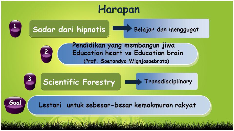 Harapan Sadar dari hipnotis Transdisciplinary Belajar dan menggugat Transdisciplinary Scientific Forestry Lestari untuk sebesar-besar kemakmuran rakya