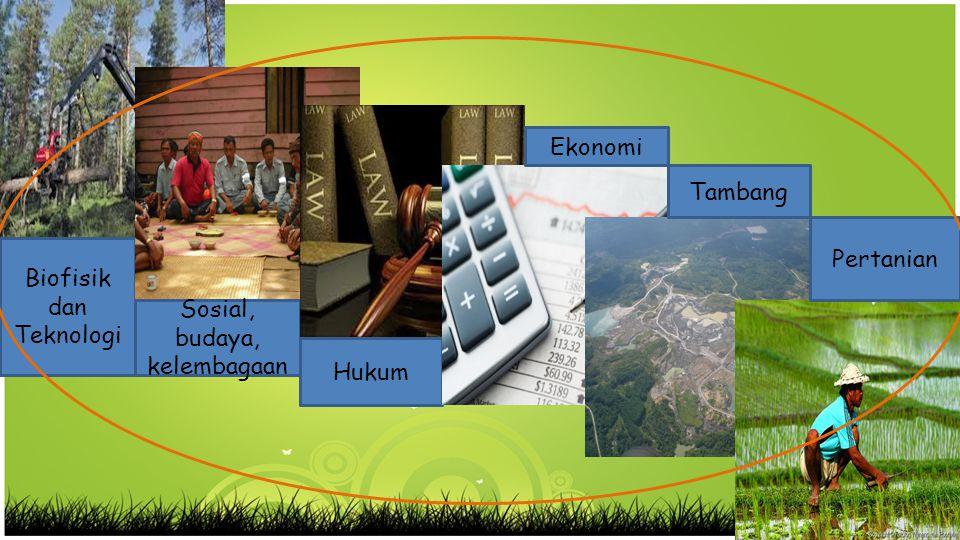Biofisik dan Teknologi Sosial, budaya, kelembagaan Hukum Ekonomi Tambang Pertanian