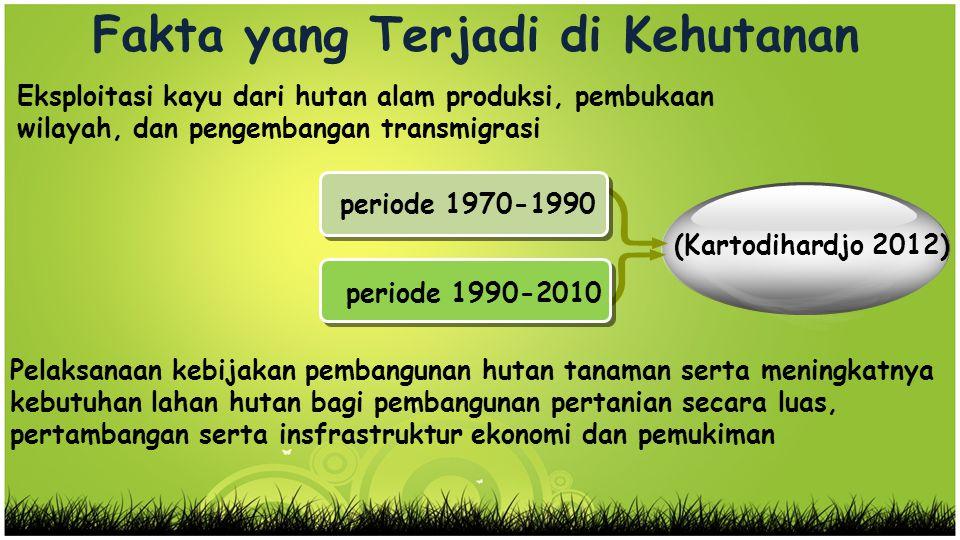 Fakta yang Terjadi di Kehutanan (Kartodihardjo 2012) periode 1970-1990 periode 1990-2010 Eksploitasi kayu dari hutan alam produksi, pembukaan wilayah,