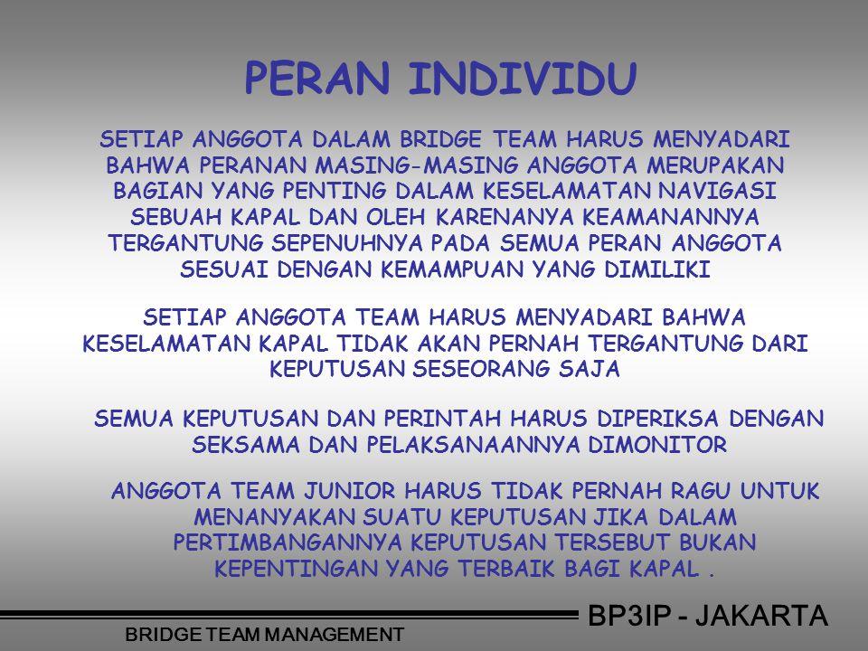 BP3IP - JAKARTA BRIDGE TEAM MANAGEMENT SETIAP ANGGOTA DALAM BRIDGE TEAM HARUS MENYADARI BAHWA PERANAN MASING-MASING ANGGOTA MERUPAKAN BAGIAN YANG PENT