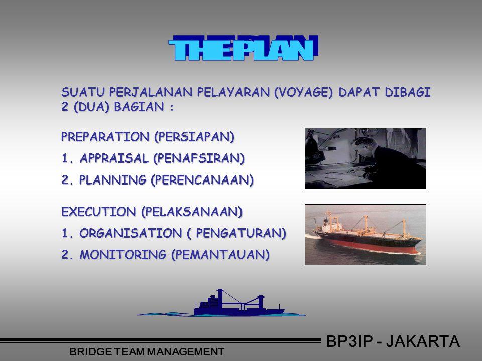 BP3IP - JAKARTA BRIDGE TEAM MANAGEMENT SUATU PERJALANAN PELAYARAN (VOYAGE) DAPAT DIBAGI 2 (DUA) BAGIAN : PREPARATION (PERSIAPAN) 1.A PPRAISAL (PENAFSI